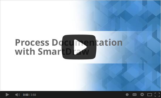 SmartDraw Process Documentation Video