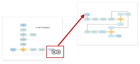 Process Documentation Online