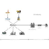 process flow diagram examples rh smartdraw com process flow diagram examples chemical engineering process flow diagram samples