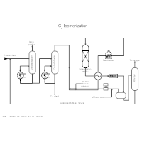 Oil Refining - Isomerization - 1