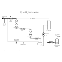 Oil Refining - Isomerization - 2