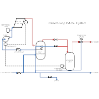 Solar Heating - Indirect Pumped System