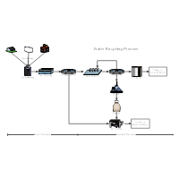 Water Recycling Process Flow Diagram