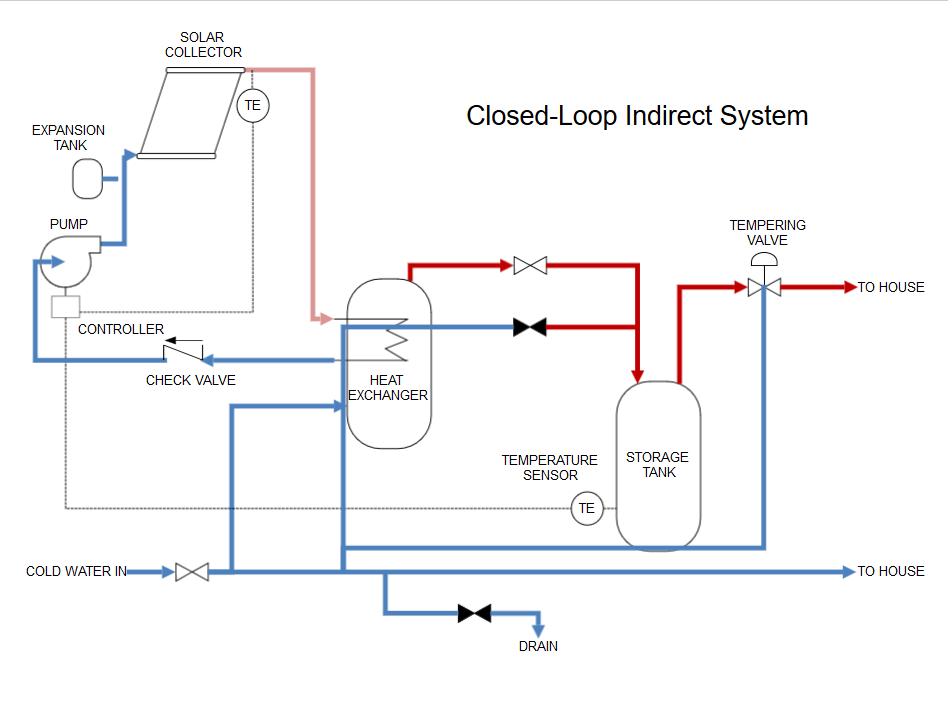 on oil well schematic flow diagram