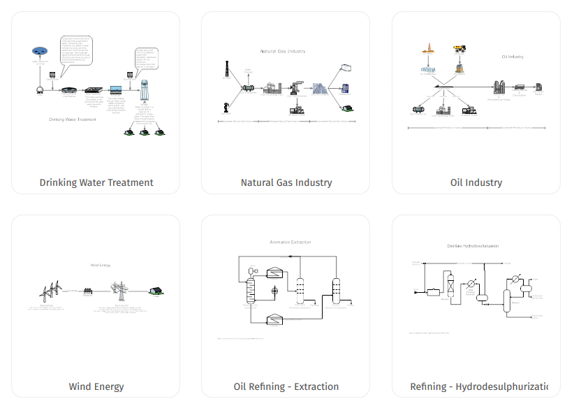 Process Flow Diagram Program Electrical Wiring Diagram