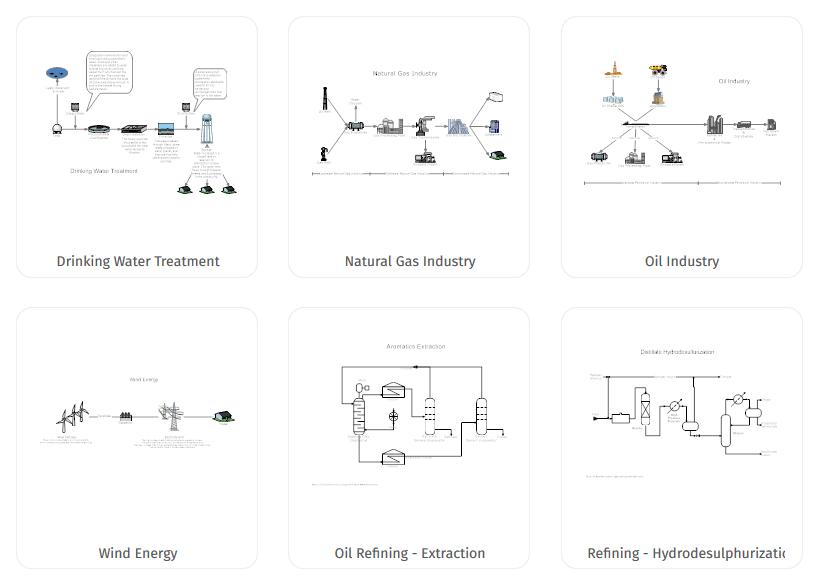 Process flow diagram templates