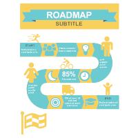 Roadmap 01