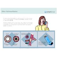 When Asthma Attacks