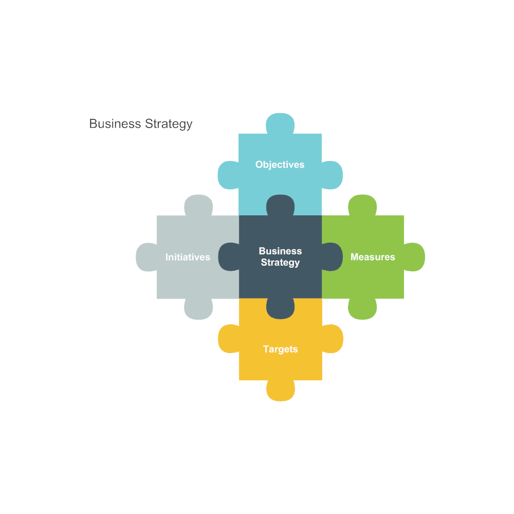 Example Image: Business Strategy