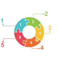 Puzzles 06 (Circle 5 Points)