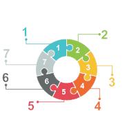 Puzzles 08 (Circle 7 Points)