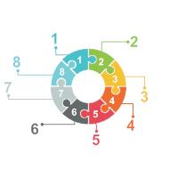Puzzle Piece Diagrams