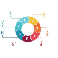 Puzzles 10 (7 Arrows Circle)
