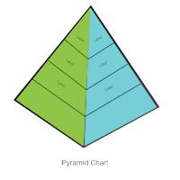 Pyramid Chart - 2