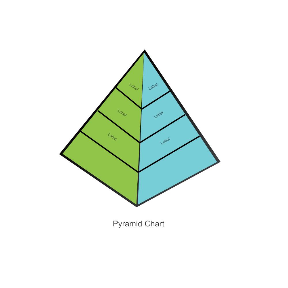 Example Image: Pyramid Chart - 2