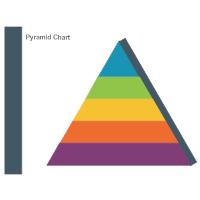Pyramid Chart - 3