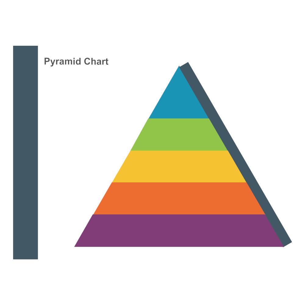 Example Image: Pyramid Chart - 3