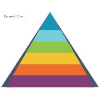 Pyramid Chart - 4