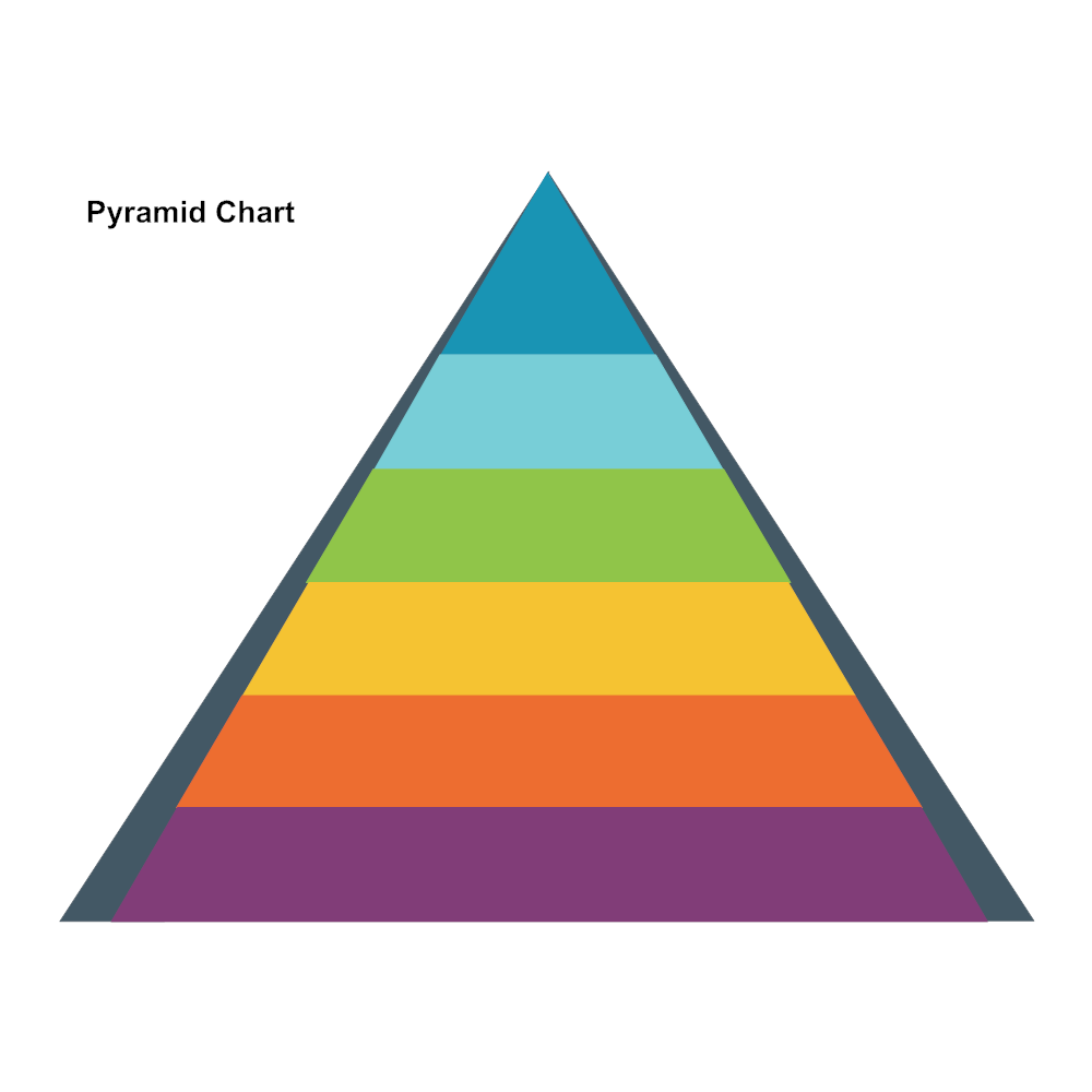 Example Image: Pyramid Chart - 4