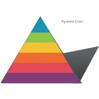 Pyramid Chart - 5
