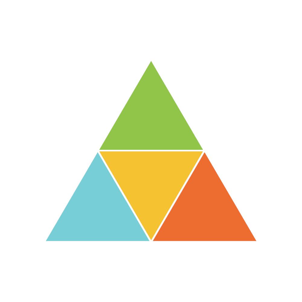 Example Image: Pyramid Chart - Segmented