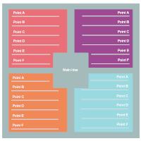 Quadrant Chart 03