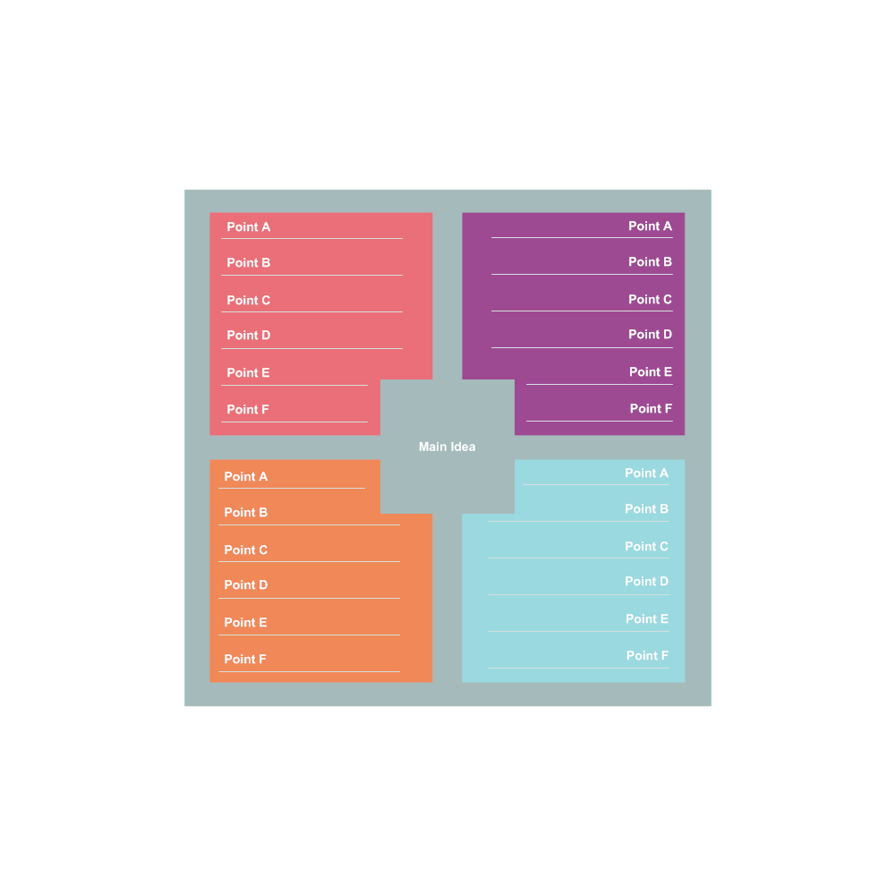 Example Image: Quadrant Chart 03