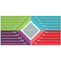 Quadrant Chart 04