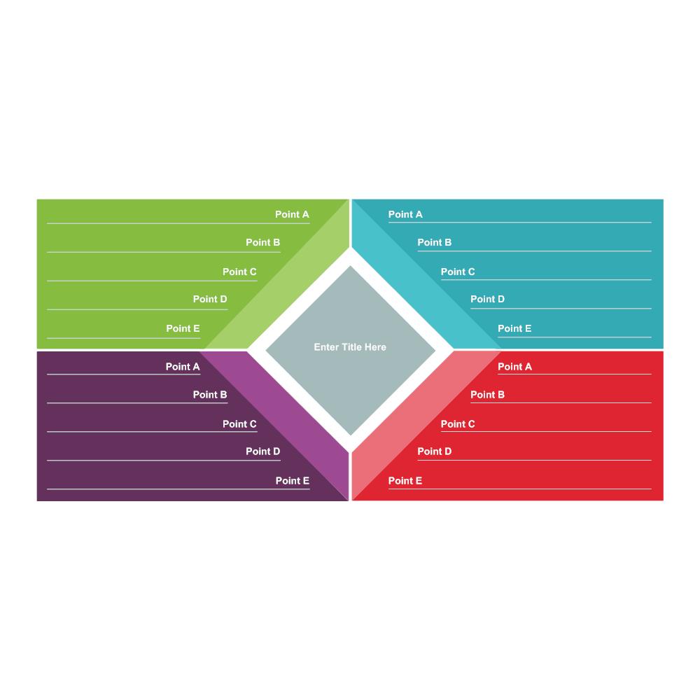 Example Image: Quadrant Chart 04