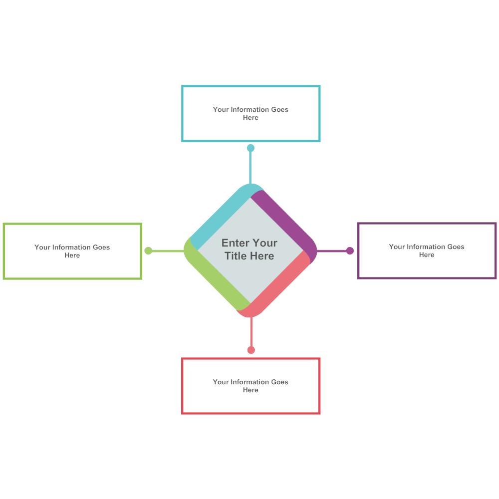 Example Image: Quadrant Chart 06