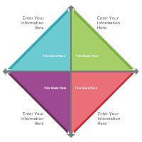 Quadrant Chart 07