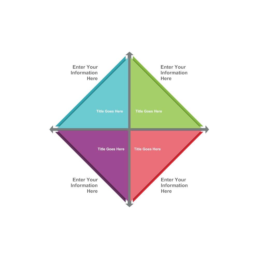 Example Image: Quadrant Chart 07