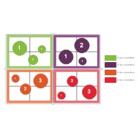 Quadrant Chart 11