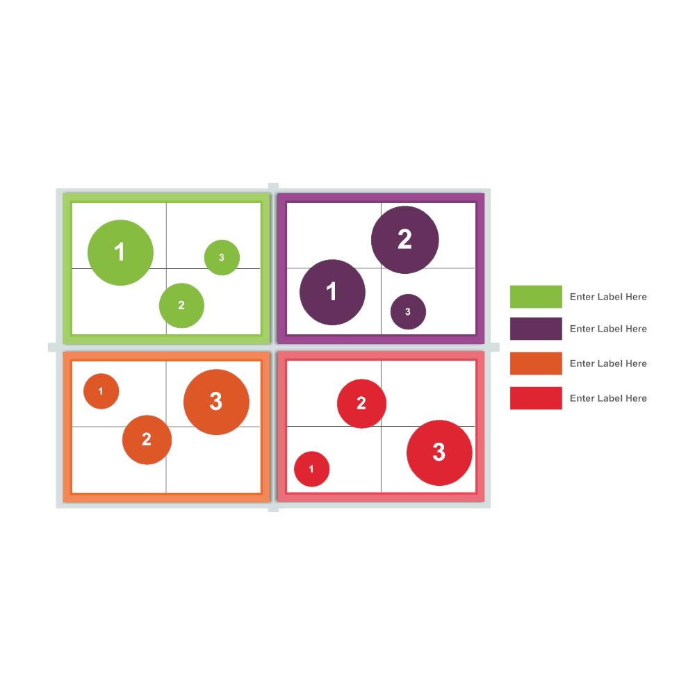 Example Image: Quadrant Chart 11