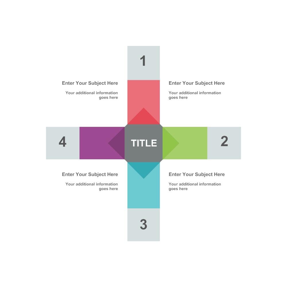 Example Image: Quadrant Chart 14