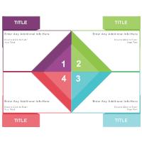 Quadrant Chart 15