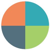 Quadrant Chart 18