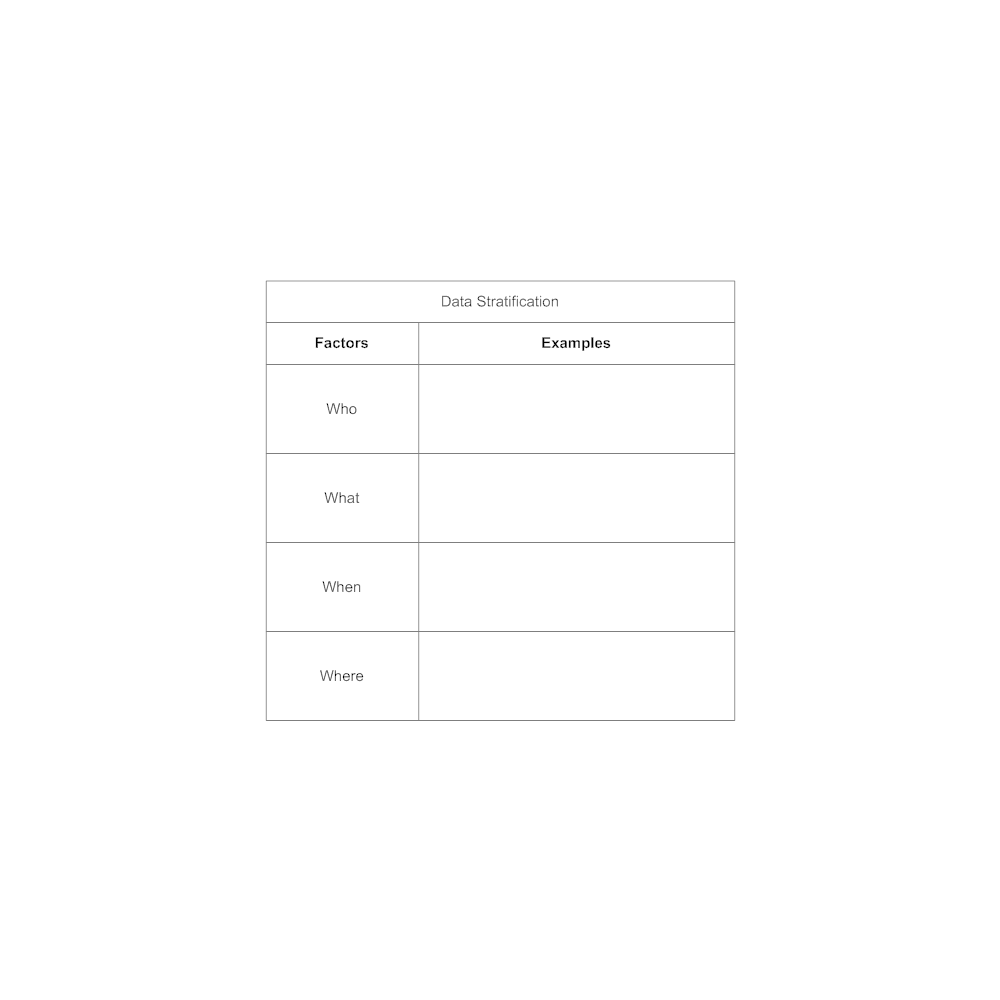 Example Image: Data Stratification Template