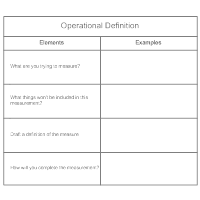 Operational Definition Template