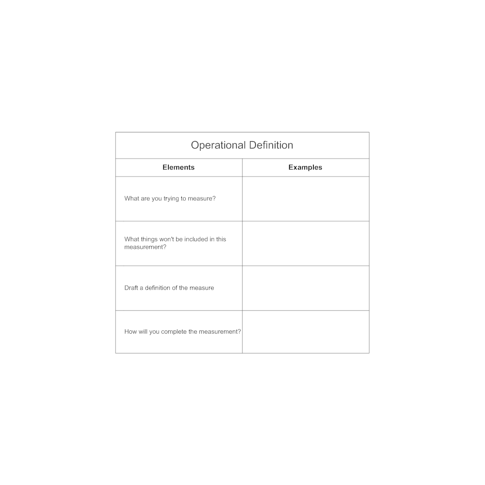 Example Image: Operational Definition Template