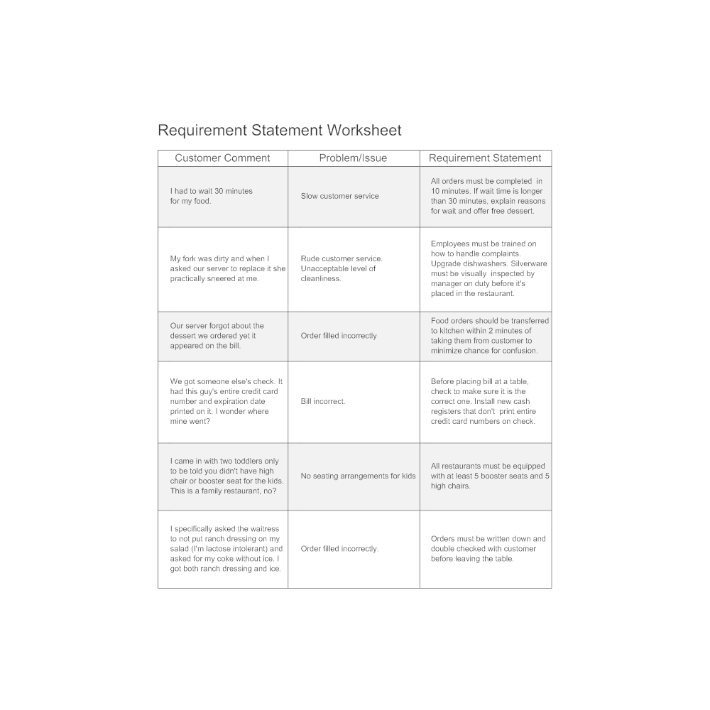 Example Image: Requirement Statement Worksheet Example