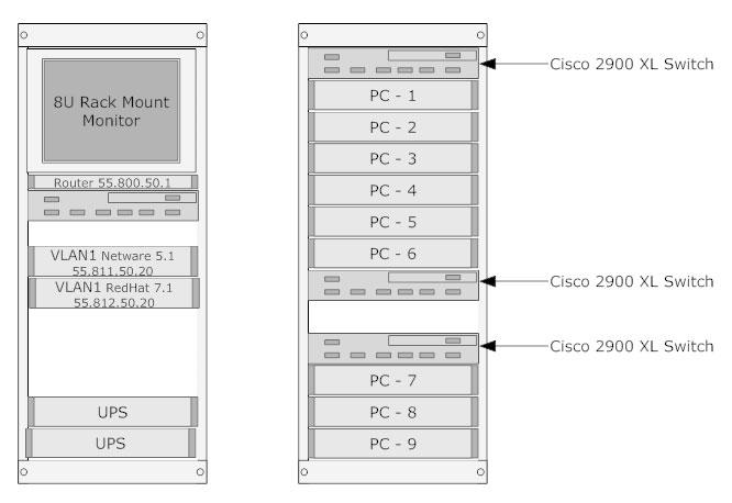 Rack Diagram Make Rack Elevation Diagrams See Templates