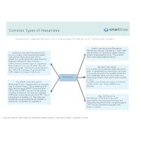 Common Types of Pneumonia