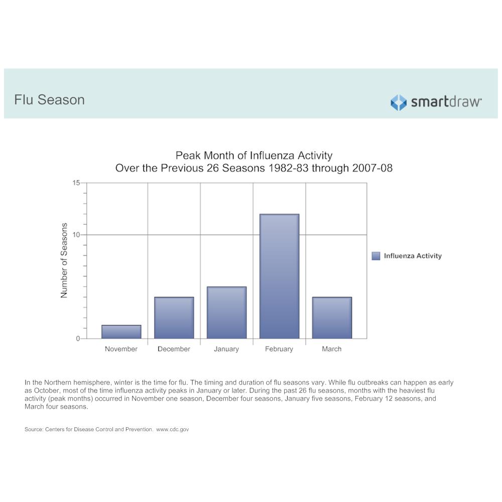 Example Image: Flu Season