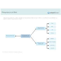 Pneumococcal Shot