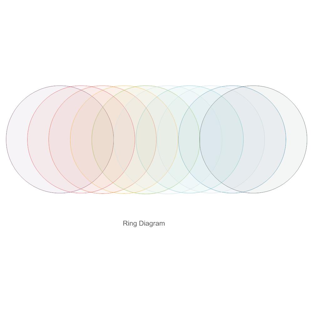 Ring diagram 1 pooptronica