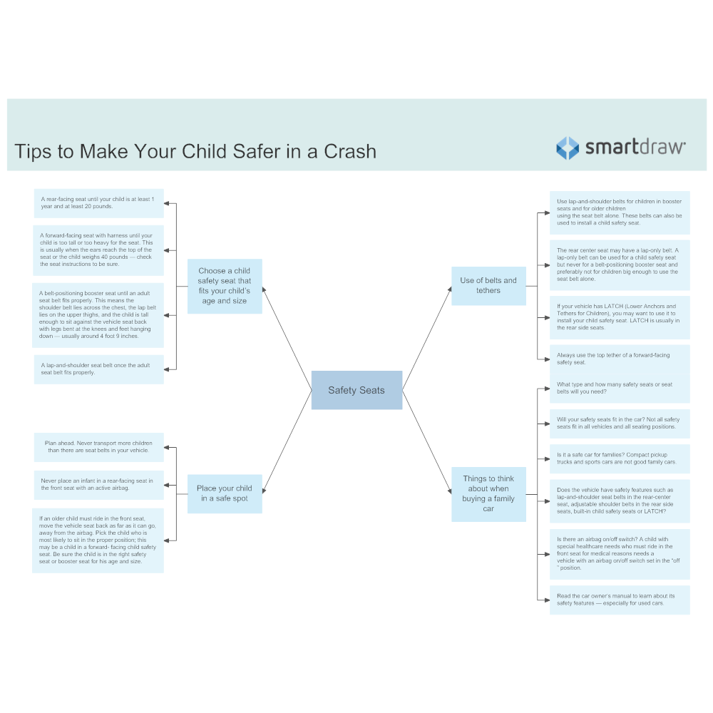 Example Image: Tips to Make Your Child Safer in a Crash