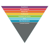 Sales-Funnel-Chart-1