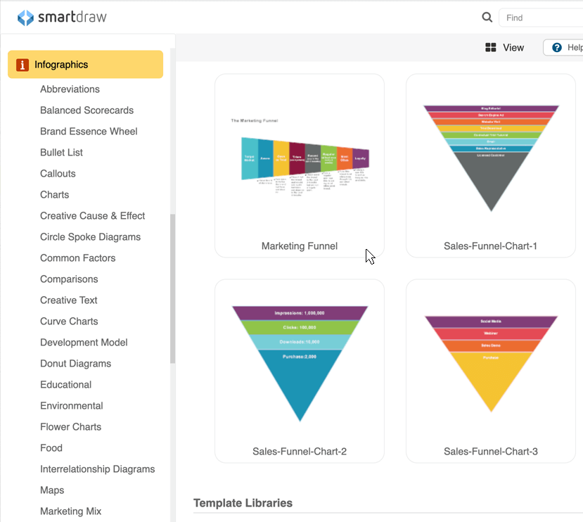 Sales funnel chart templates