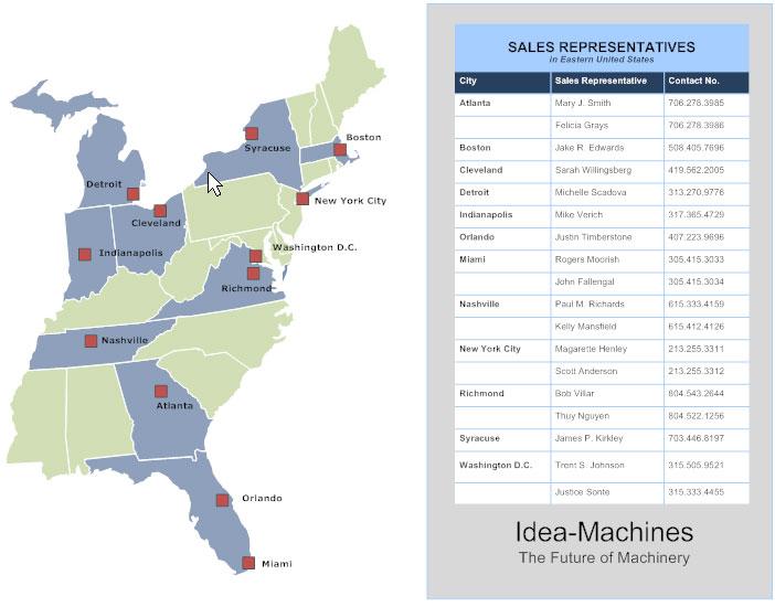 Analyzing sales territories